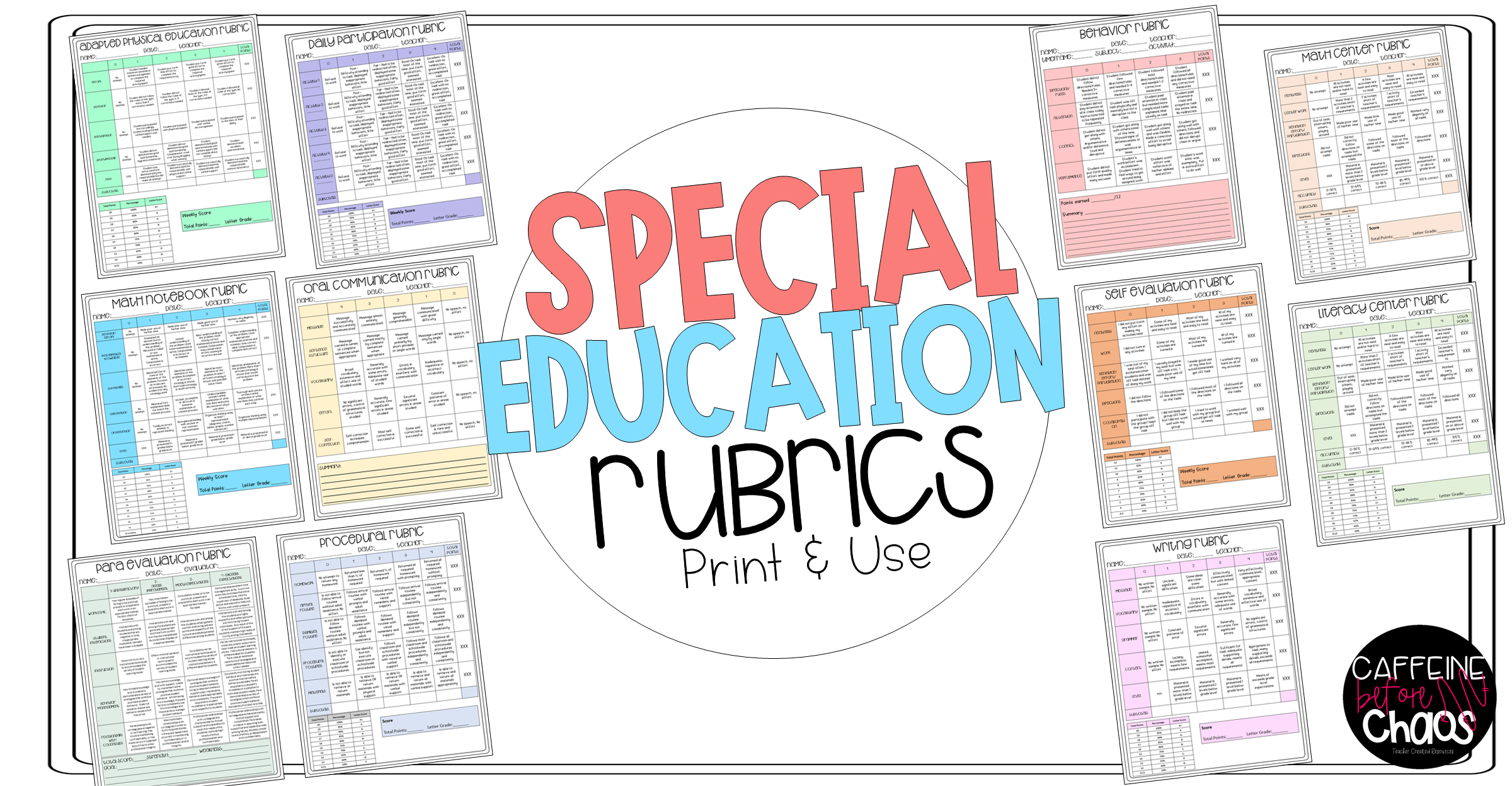 Special Education Rubrics For Grading And Data