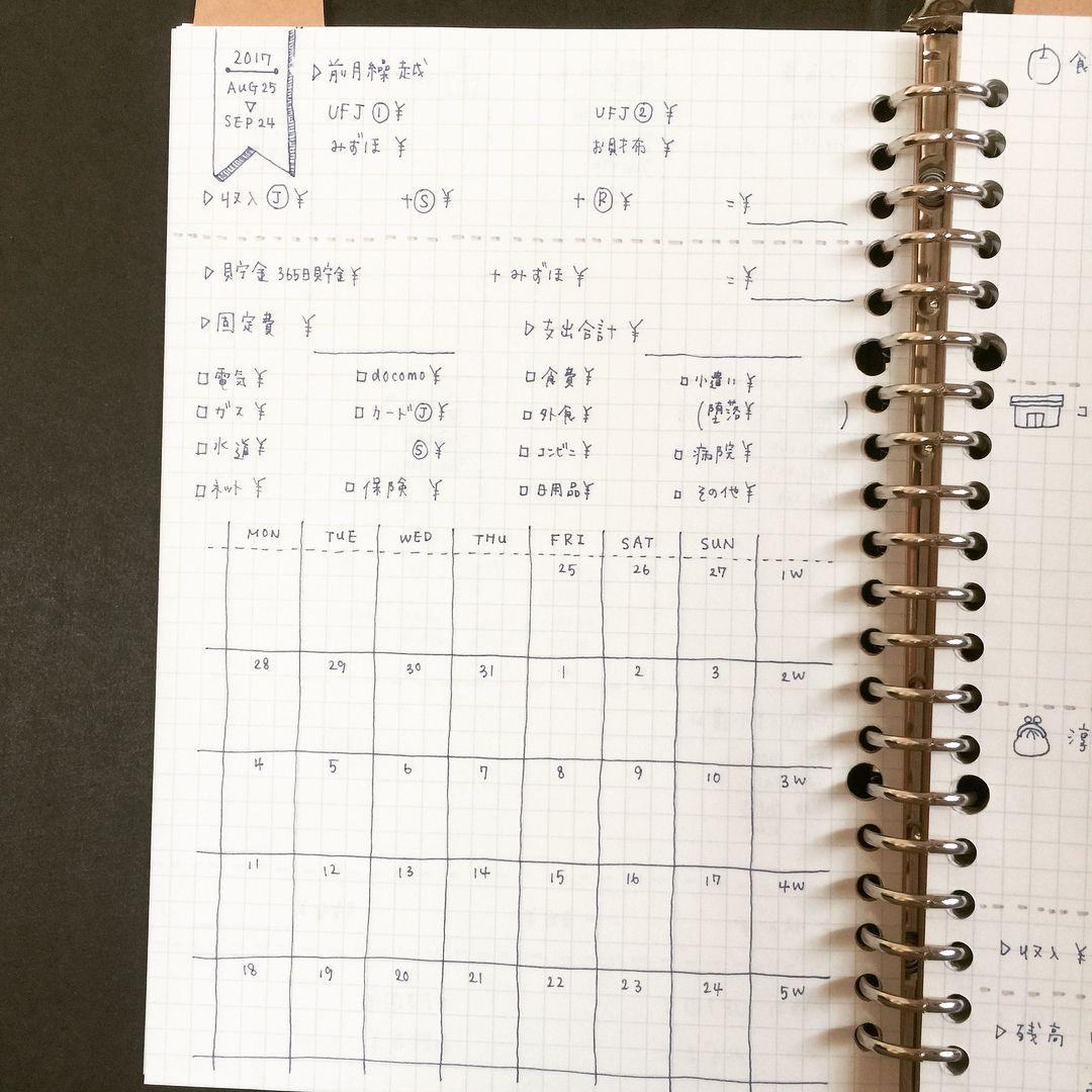 家計簿始めました フォーマットはこんな感じ フォーマットは8月の