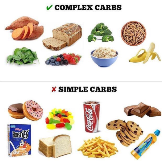 no cooking complex carb diet