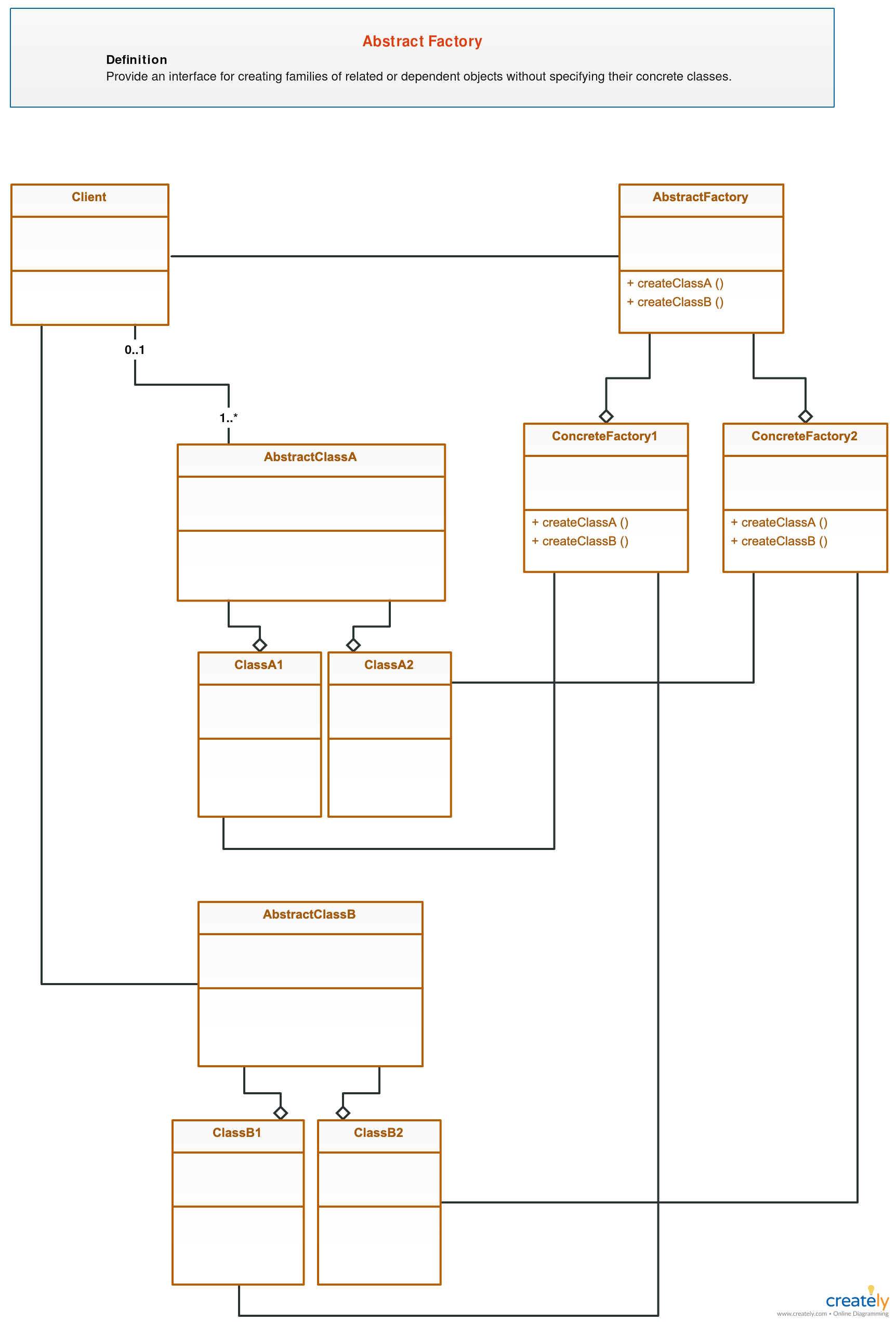 The Ultimate Class Diagram Tutorial to Help Model Your ...