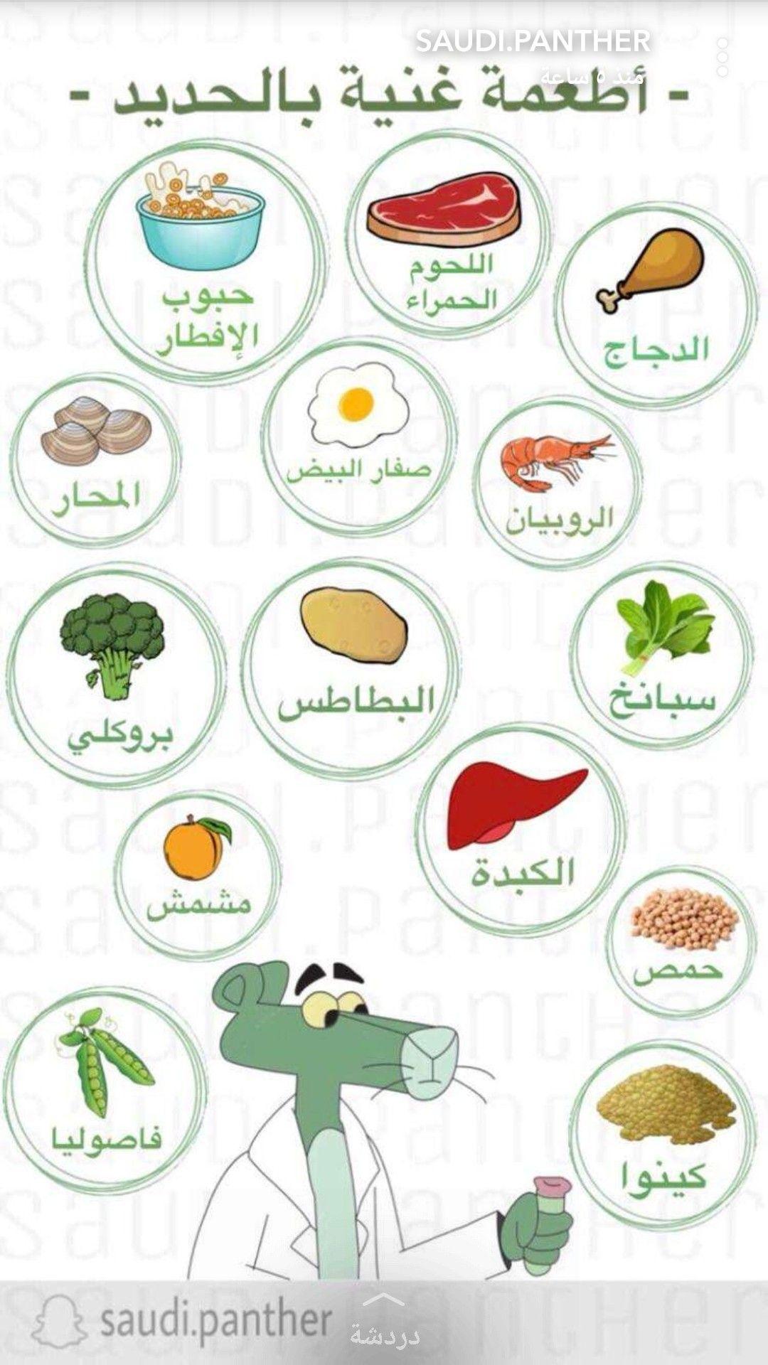 اطعمة غنية بالحديد Health Fitness Nutrition Health And Fitness Expo Health Facts Food