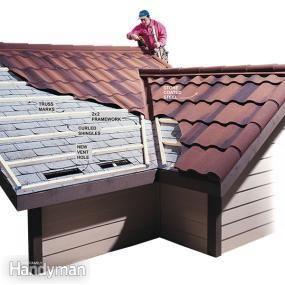 Applying Corrugated Metal Roofing Roofingideas Corrugated Metal