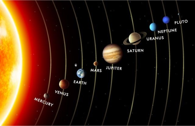 planets in order | cool stuff | Pinterest | Exploring, In and Search