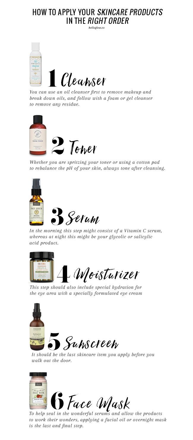 Have You Ever Wondered In What Order Should I Apply Skincare Products This Post Explains The Right Order For Applyi In 2020 Natural Skin Care Skin Care Natural Skin