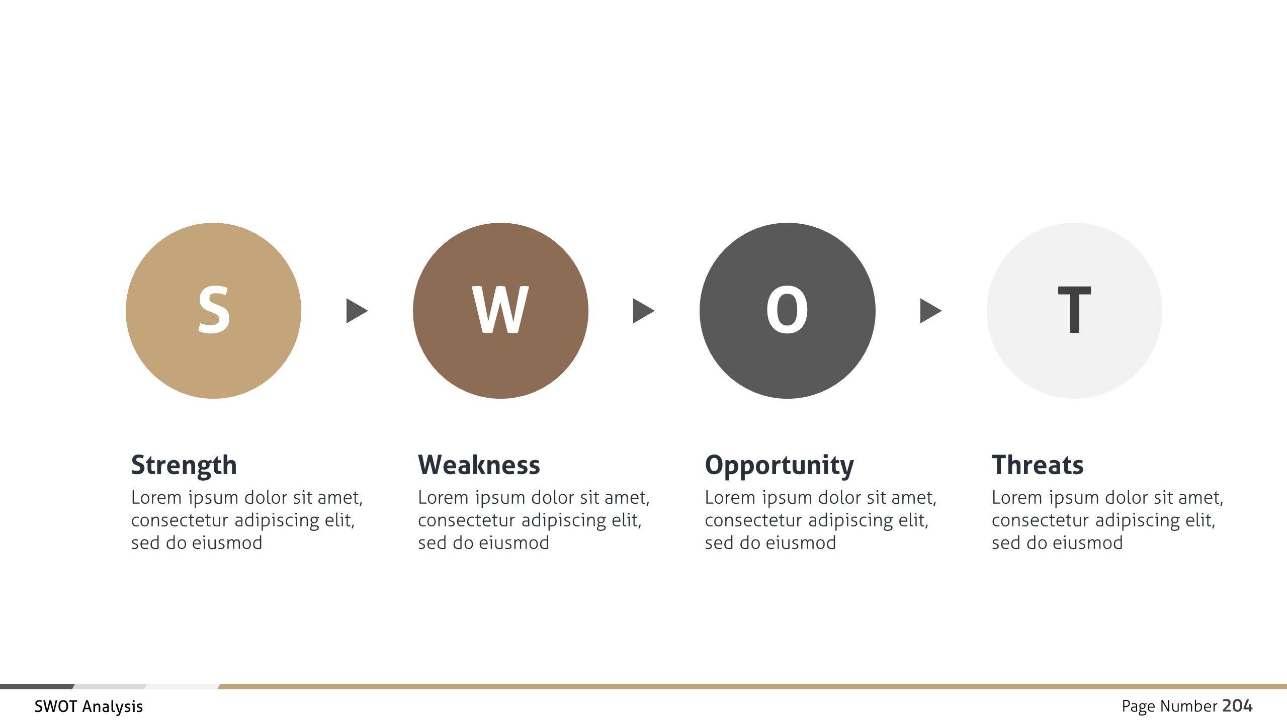 Swot Analysis Business Infographic Google Slides Swot