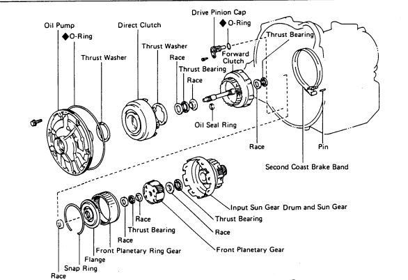 New post (Toyota A130 Transaxle