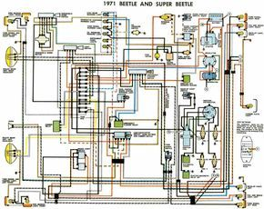 free auto wiring diagram: 1971 vw beetle and super beetle