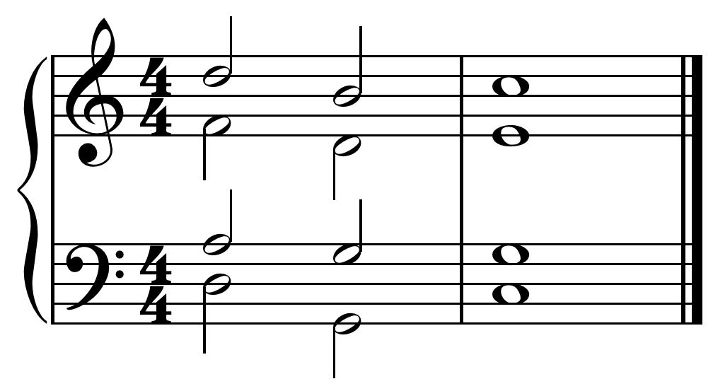 Ii-V-I turnaround in C four-part harmony - Cadence (music) - Wikipedia, the free encyclopedia