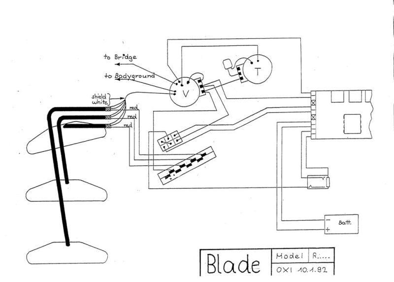 Pin Di Neboja A Bogdanovic Su Levinson Blade Bambole