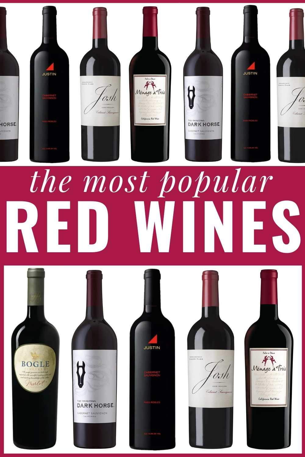 The Best Red Wines Best Red Wines For Beginners In 2020 Best Red Wine Red Wine Red Wine For Beginners