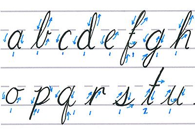 Mastering Calligraphy: How to Write in Cursive Script — Tuts | Artsy ...