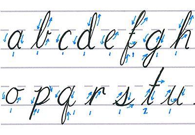 Number Names Worksheets how do you draw a cursive z : 1000+ ideas about Cursive Script on Pinterest | Scripts ...