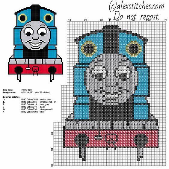 Thomas train from Thomas and Friends cartoon tv series free small