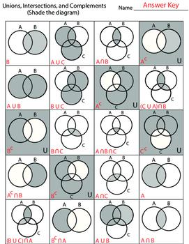 Venn Diagrams Part 2 By Kevin Wilda Teachers Pay Teachers In 2020 Math Formulas Venn Diagram Math Quotes