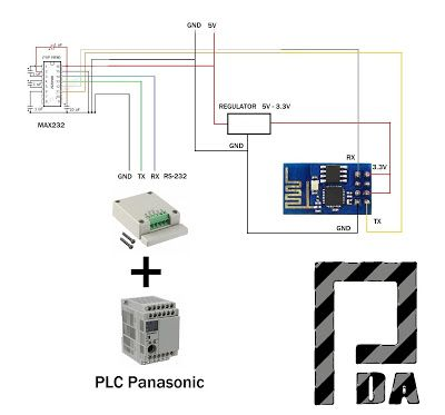 PLC Connection Fpx C14 Panasonic and Google spreadsheets (Google