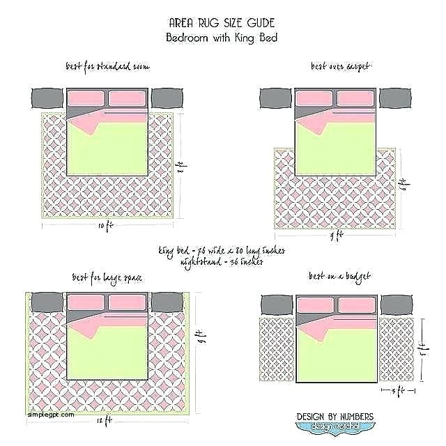 Rug Size For King Bed Area Rug Size Area Rug Size Guide King Bed Designs Area Rug Size For Living Room Rug Rug Size Guide Area Rug Sizes Bedroom Rug Placement