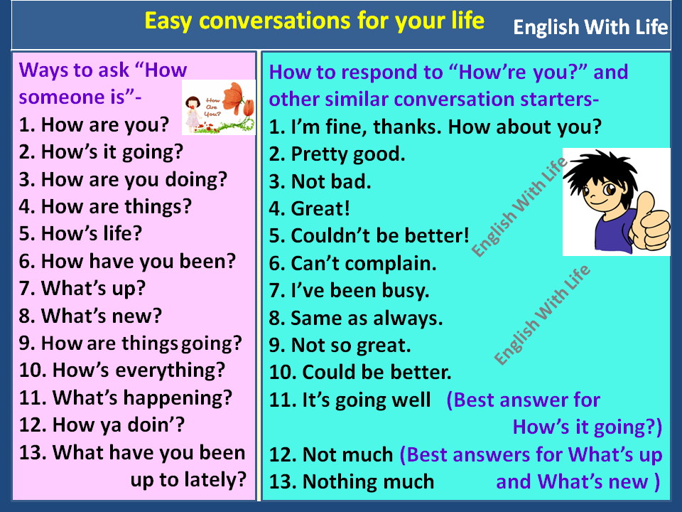 Easy Conversations For Your Life 1 Ways To Ask How Someone Is How To Respond How Are You English Phrases Learn English English Conversation For Kids
