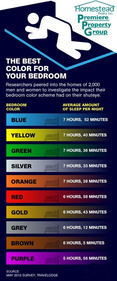 Die Bedeutung Von Farbe In Design 30 Interior Design Farbschema
