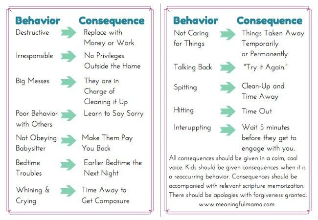 good consequences for behavior kids