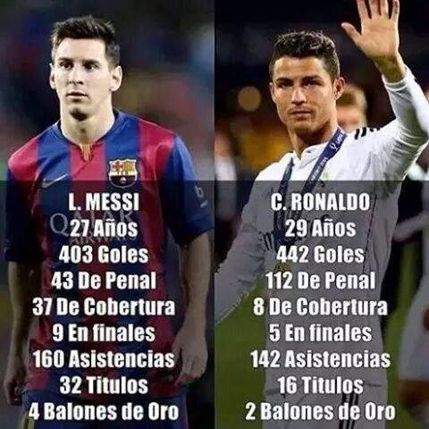 Messi Vs Cristiano Con Imagenes Lionel Messi Ronaldo Messi