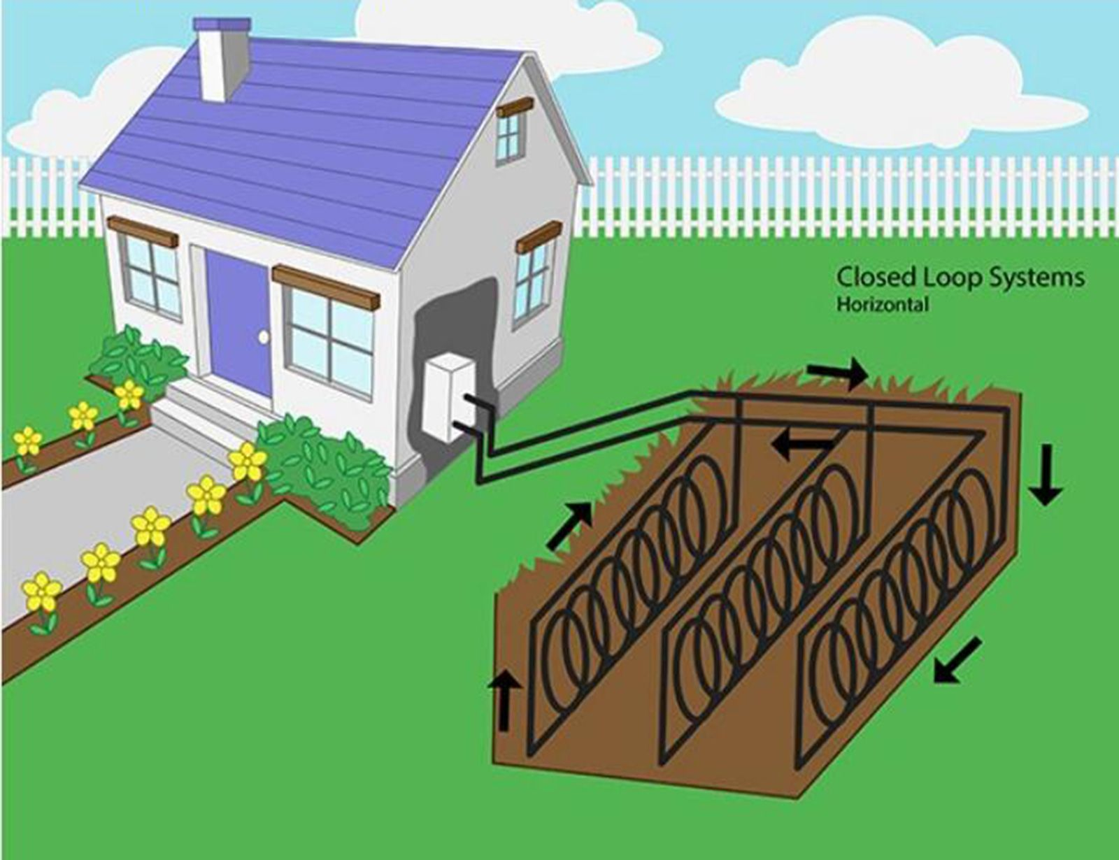 Pin On Heat Pump Cuts Down Your Electricity Bill