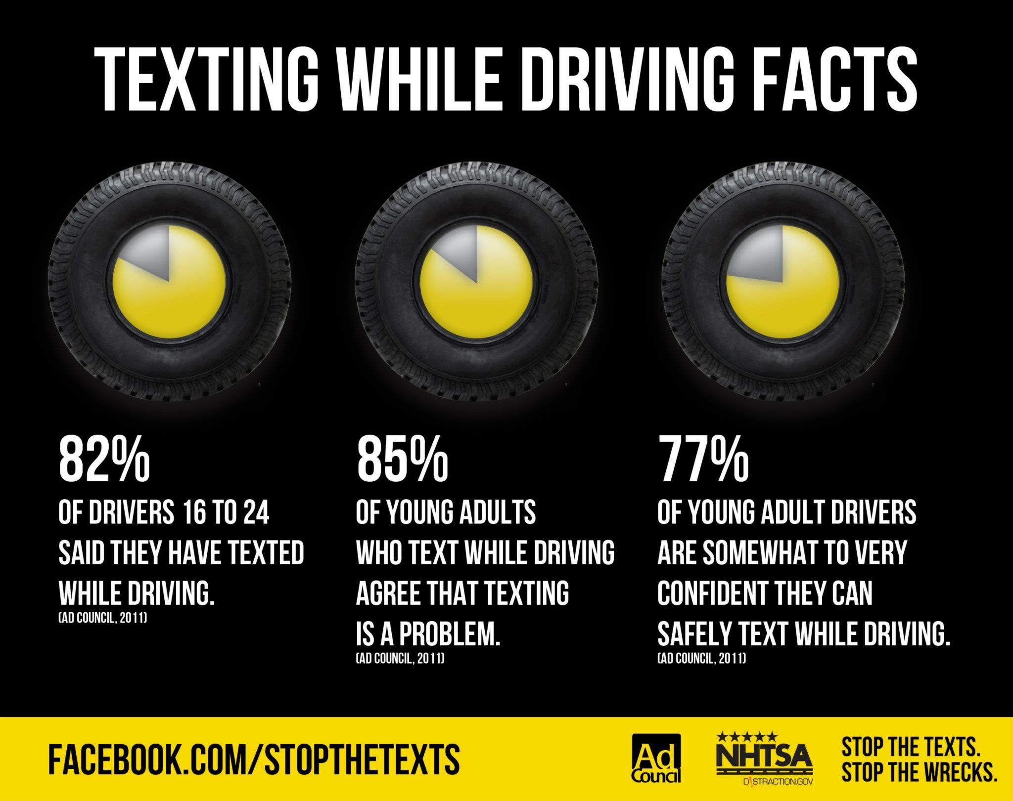 texting while driving commentary Texting while driving now leading cause of death for teen drivers - jim liebelt christian blog and commentary on crosswalkcom.