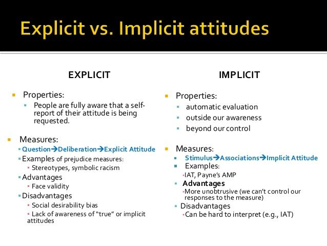 Implicit Vs Explicit Prejudice Psychology And Neuroscience