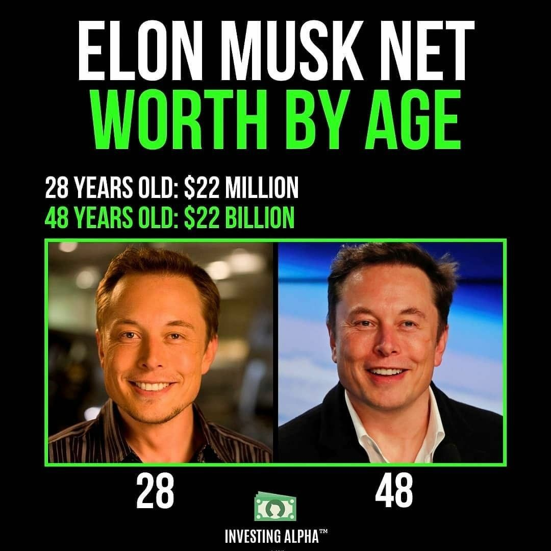 Elon Musk Net Worth By Age In 2020 Investing Positive Motivation Value Investing