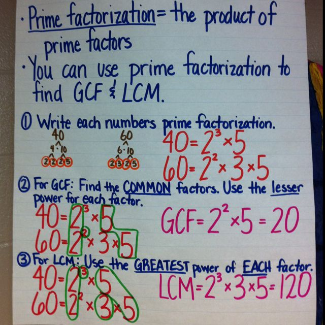 Using Prime Factorizations To Find Gcf And Lcm My Math Classroom