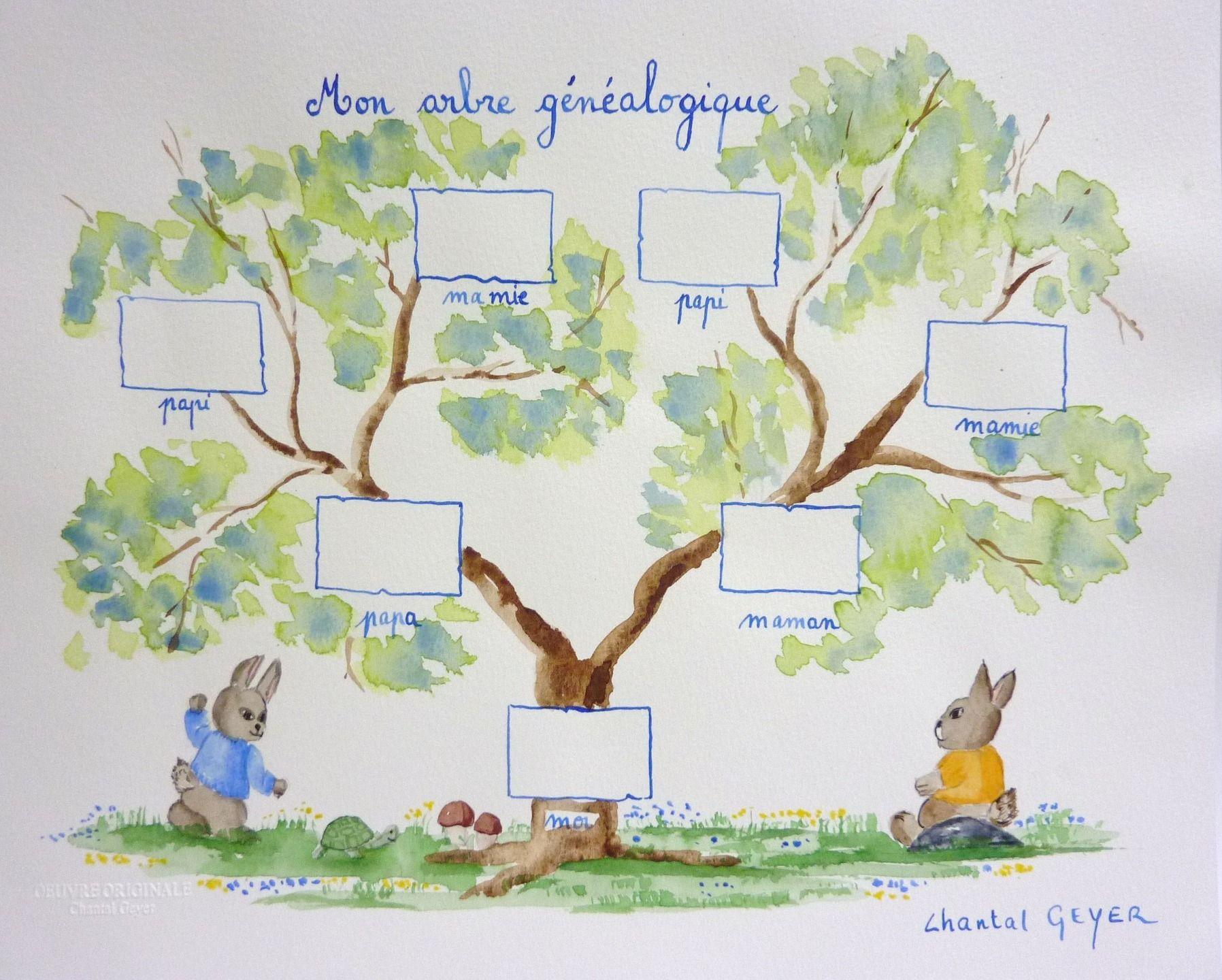 Arbre Genealogique A L Aquarelle Pour Enfant Decoration Pour