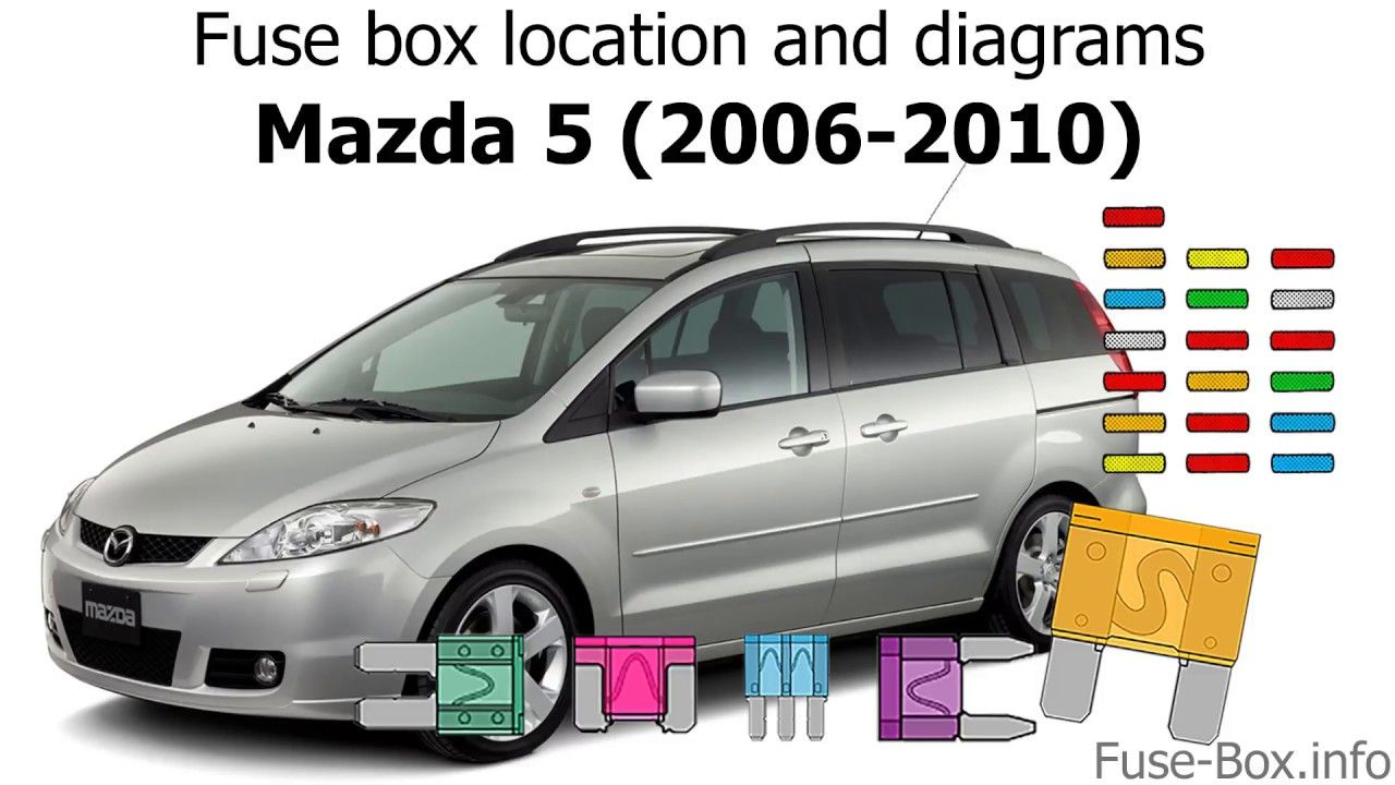 Fuse box location and diagrams Mazda 5 (20062010
