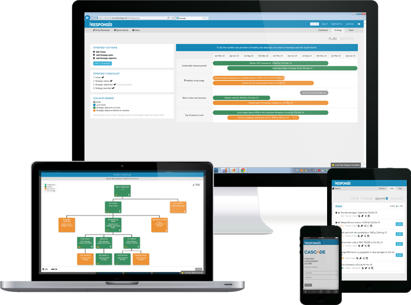 Cascade Strategy The Strategy Execution Software Platform
