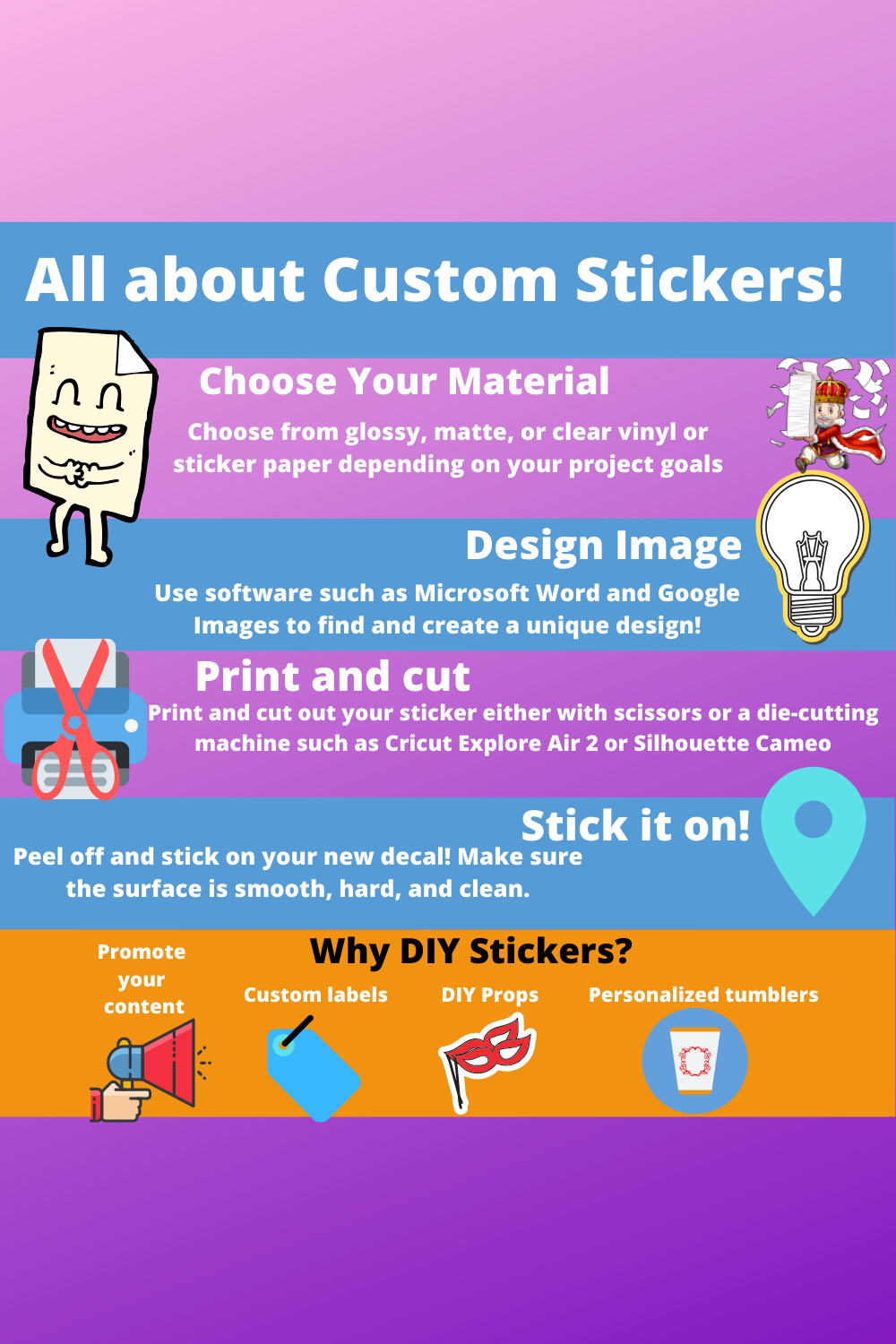 All About Custom Stickers In 2020 Waterslide Decal Paper Vinyl Sticker Paper Decal Paper