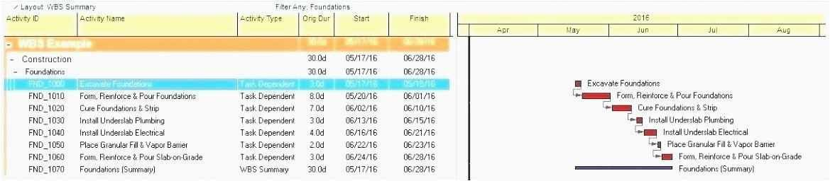 30 Data Analysis Report Template Download 46 Excel Database
