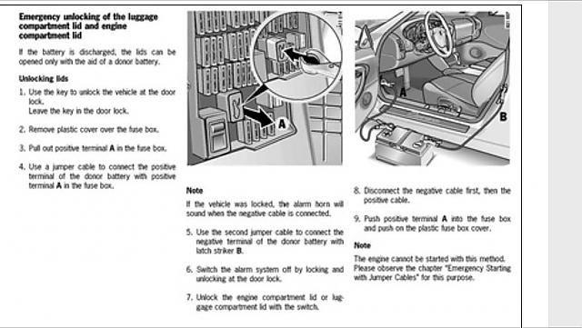 Oppna Frontlucka Utan Batteri Porsche Boxster Door Locks