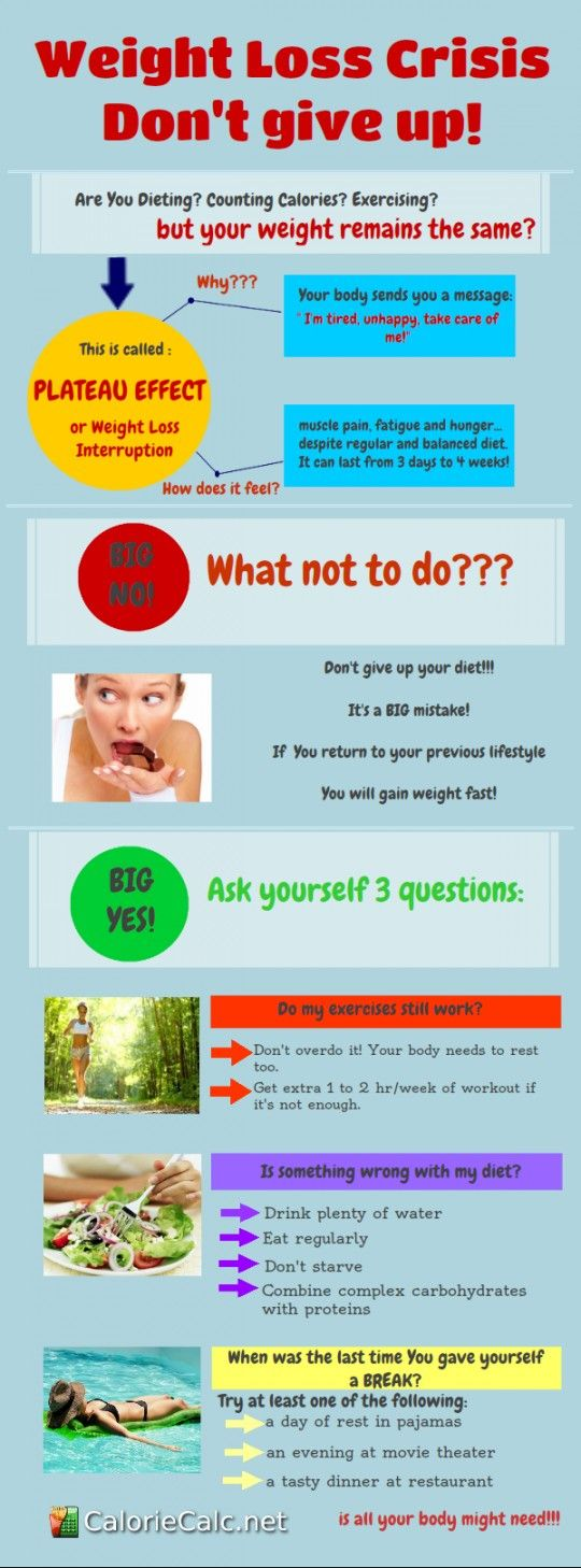 Hit a weight loss plateau? Don\u0027t give up! | Tips for Healthy ...
