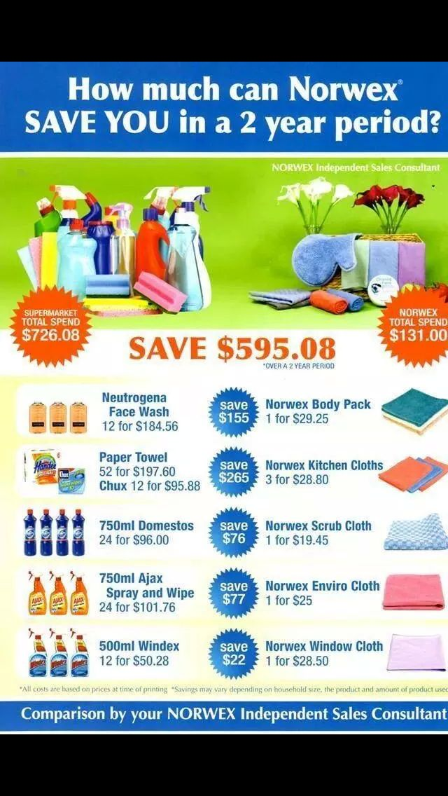 Serious savings while also saving time & reducing the use of chemicals!