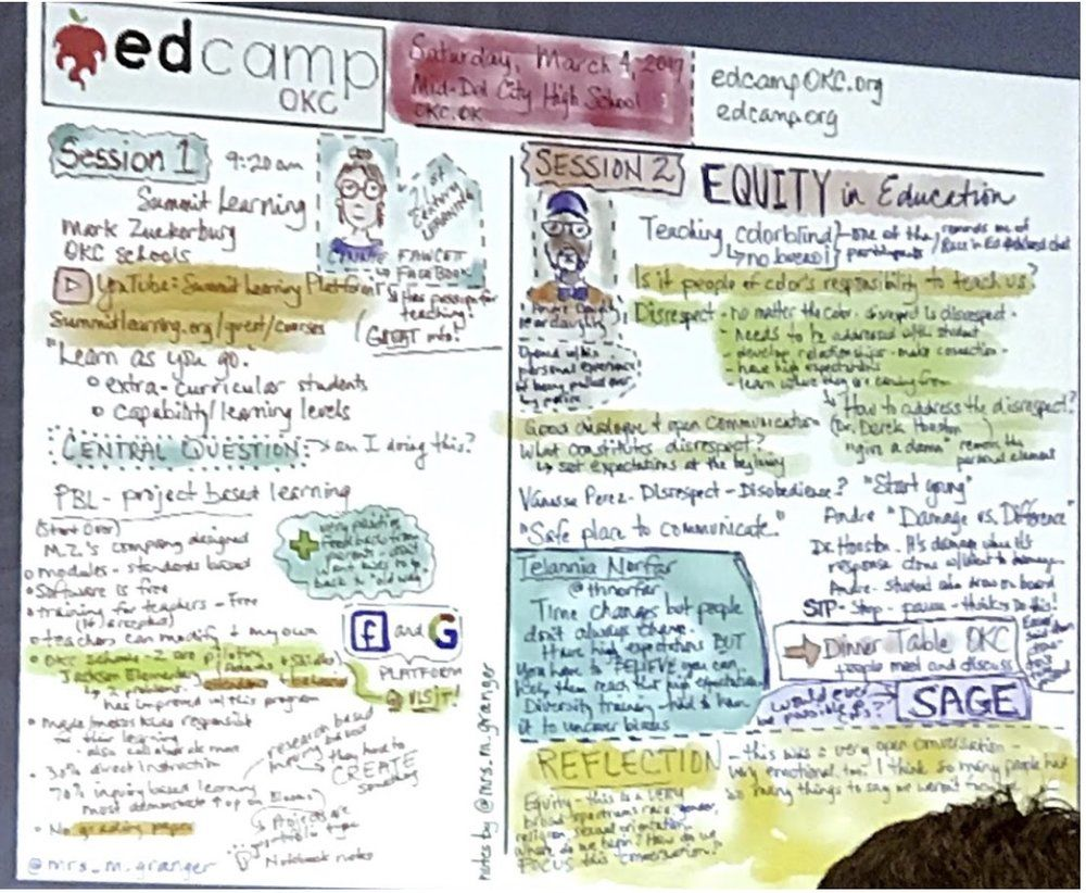 Sketchnoting in educational settings using your iPad as a