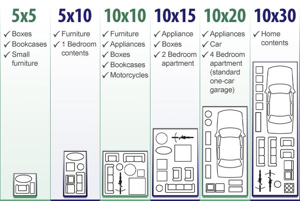 Choosing the Right Storage Size  sc 1 st  Pinterest & Choosing the Right Storage Size | Hmmmmm | Pinterest | Storage ...