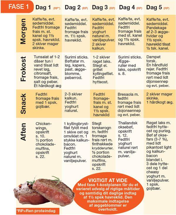 hurtig slankekur kostplan