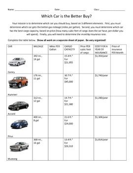 29++ Buying a car math worksheets Top