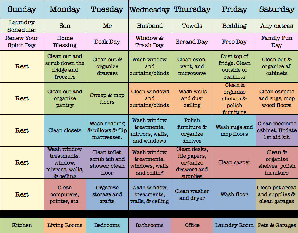 How To Clean The House how to make an efficient weekly house cleaning schedule template
