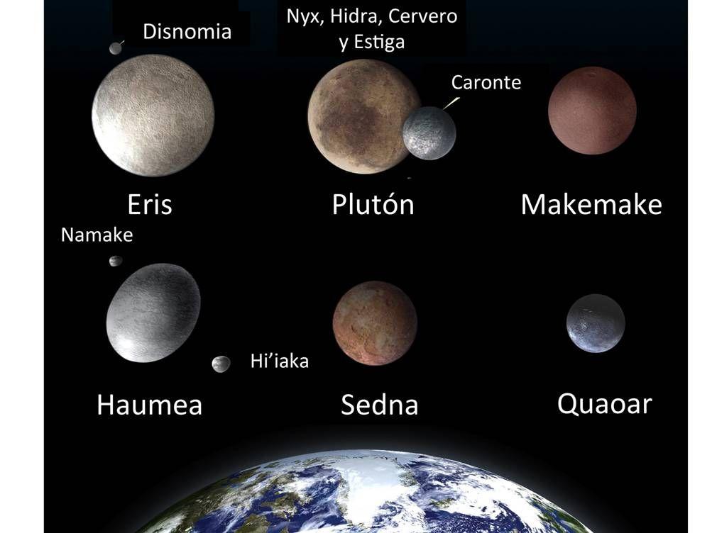 #Pluto ¿Y por qué #Pluton dejo de ser un planeta? la definición