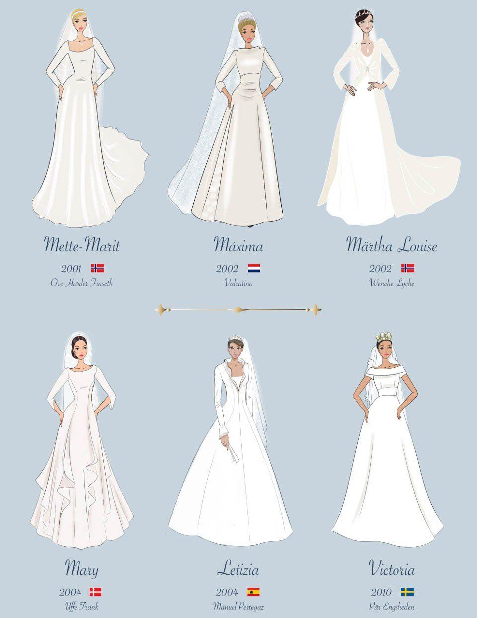 Alle Welt ist gespannt wie das Brautkleid von Meghan Markle bei