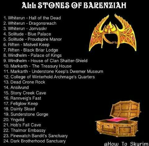 For all my gamers who are looking for the stones!