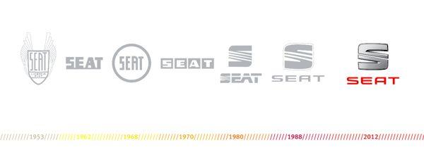 Seat Identity by Jason Little, via Behance