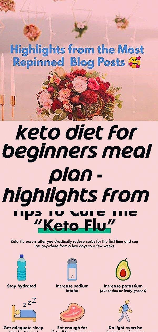 Omad Keto Meal Plan