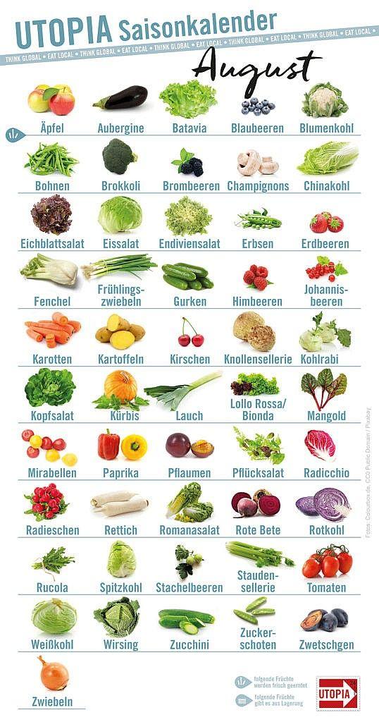 Saisonkalender: Dieses regionale Obst und Gemüse gibt's im August
