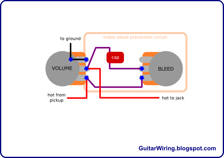 The Guitar Wiring Blog - diagrams and tips: Adjustable Treble Bleed on jimmy page pickup wiring, kill switch wiring, jimmy page les paul wiring, dimarzio pickup wiring, sg push pull wiring, tom delonge strat wiring, push pull coil tap wiring, les paul pickup wiring, les paul 50s wiring,