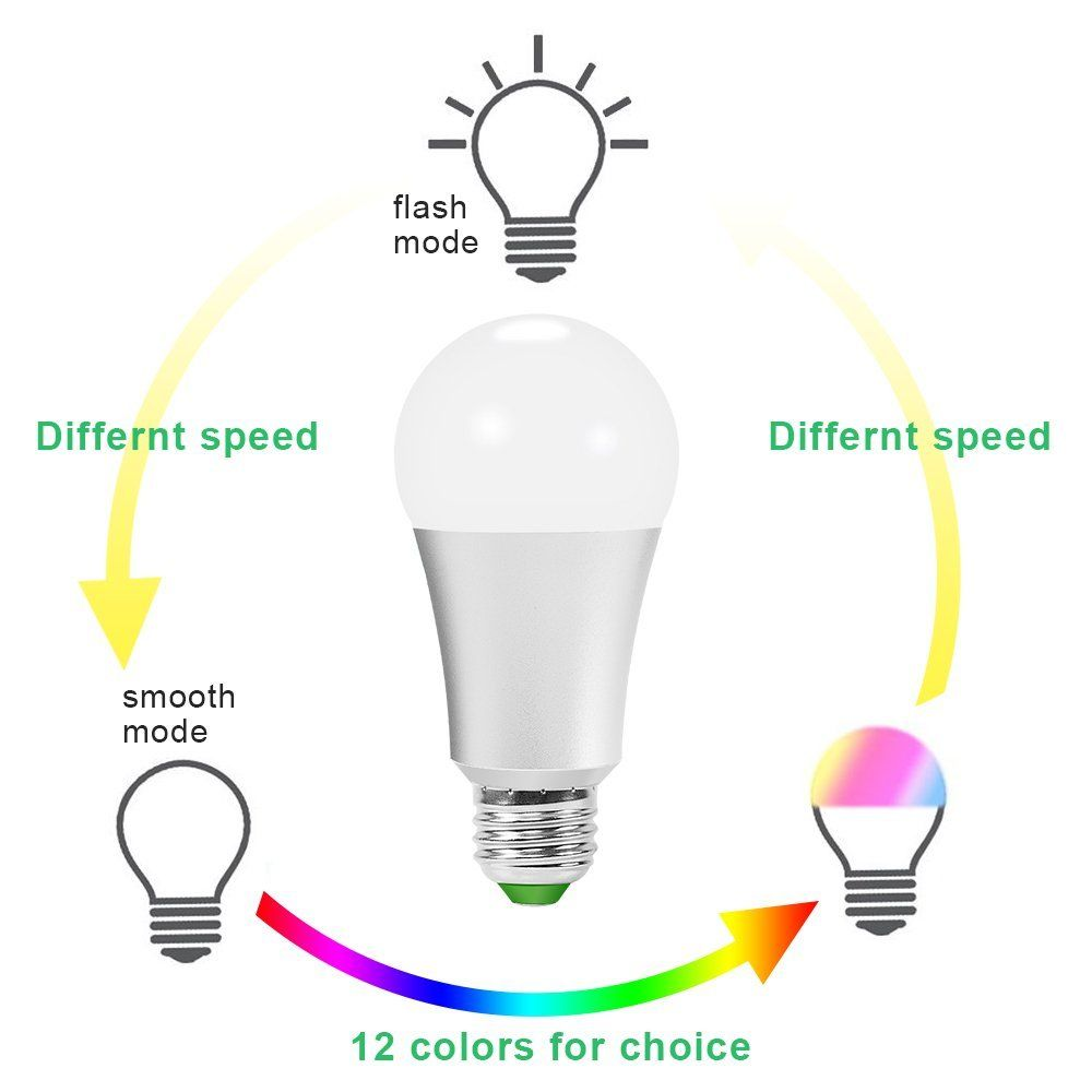 Grehome 12 Color Rgb Led Light Bulb Dimmable 12w E26 Rgbw Color Changing Light Bulbs With Timing Inf Color Changing Light Bulb Light Bulb Color Changing Lights